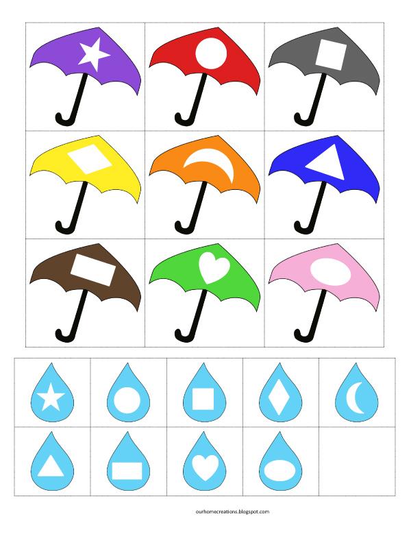 parasol i krople kształty